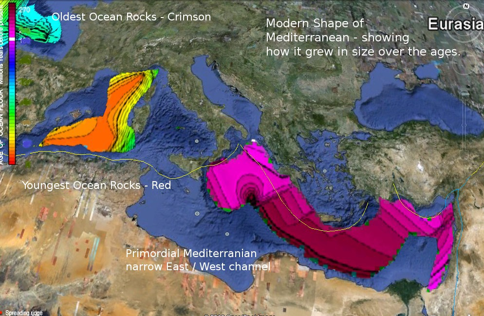 The Mediterranean Dried Biblical Creation Defeats Science