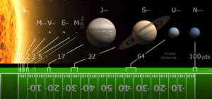 logarithmic planet spacing